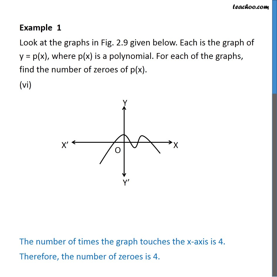 Example 1 - Chapter 2 Class 10 Polynomials - Part 6