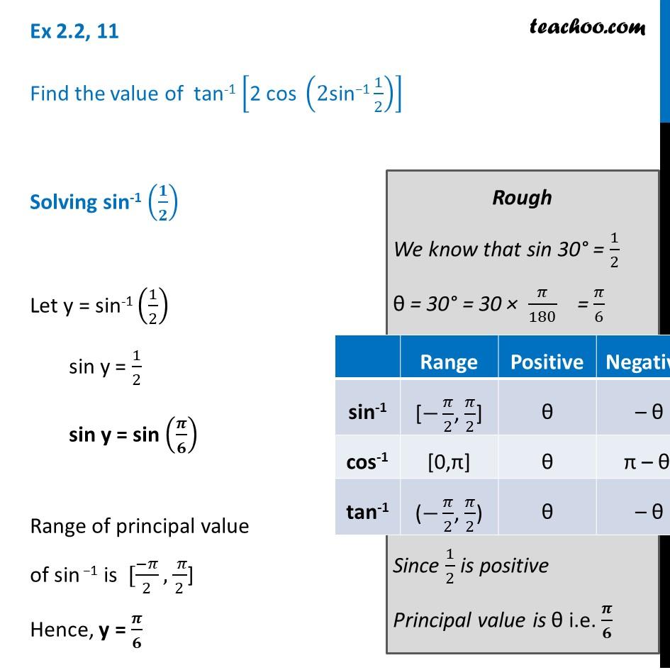 Ex 2.2, 11 - Find  tan-1 [2 cos (2 sin-1 1/2)] - Class 12