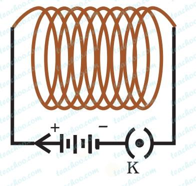 solenoid.jpg