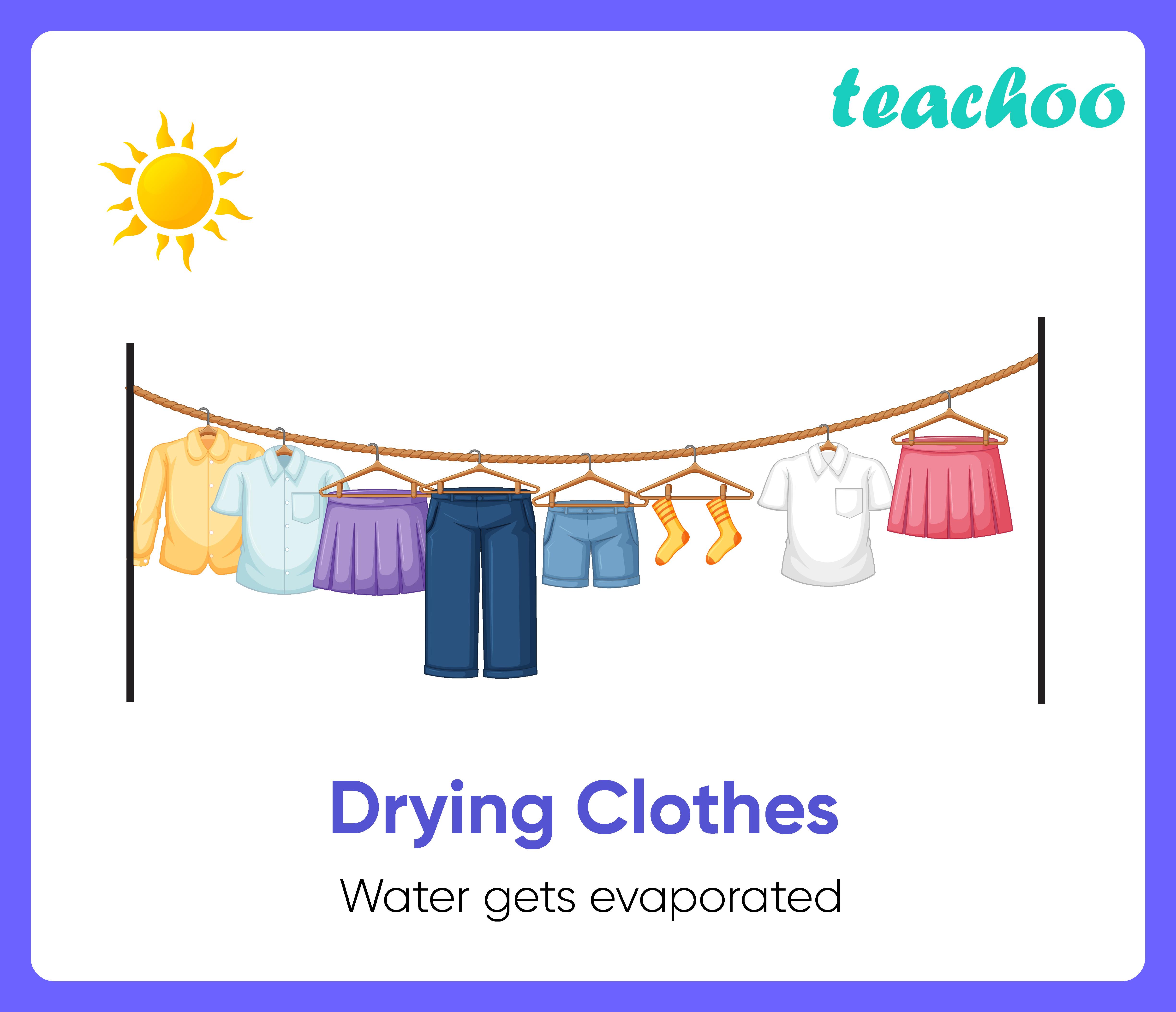 Drying Clothes-Teachoo-01.png