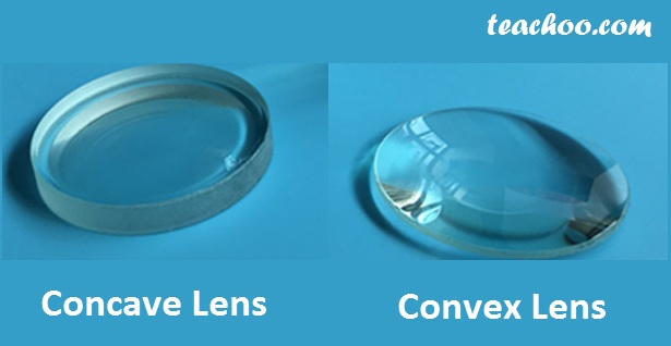 Concave and Convex lens - Real life.jpg