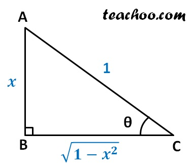 Filled triangle - Inverse Trigonometry.jpg