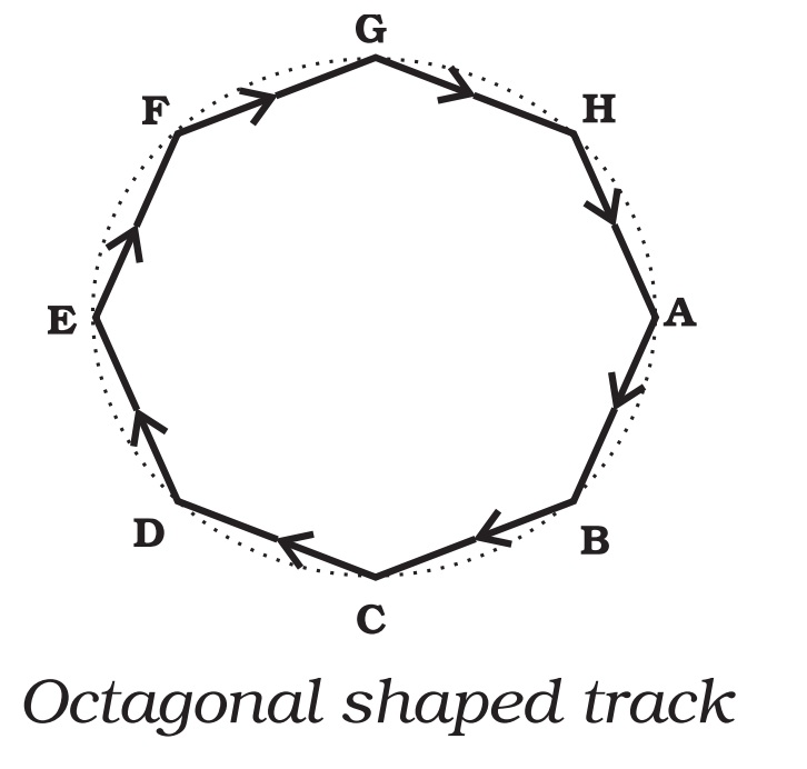 Octagonal Shaped Track.jpg