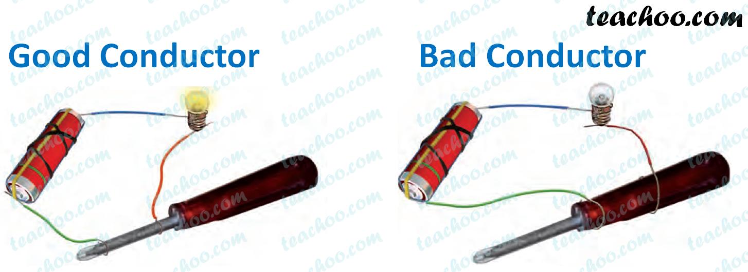 good-or-bad-conductor---teachoo (1).png
