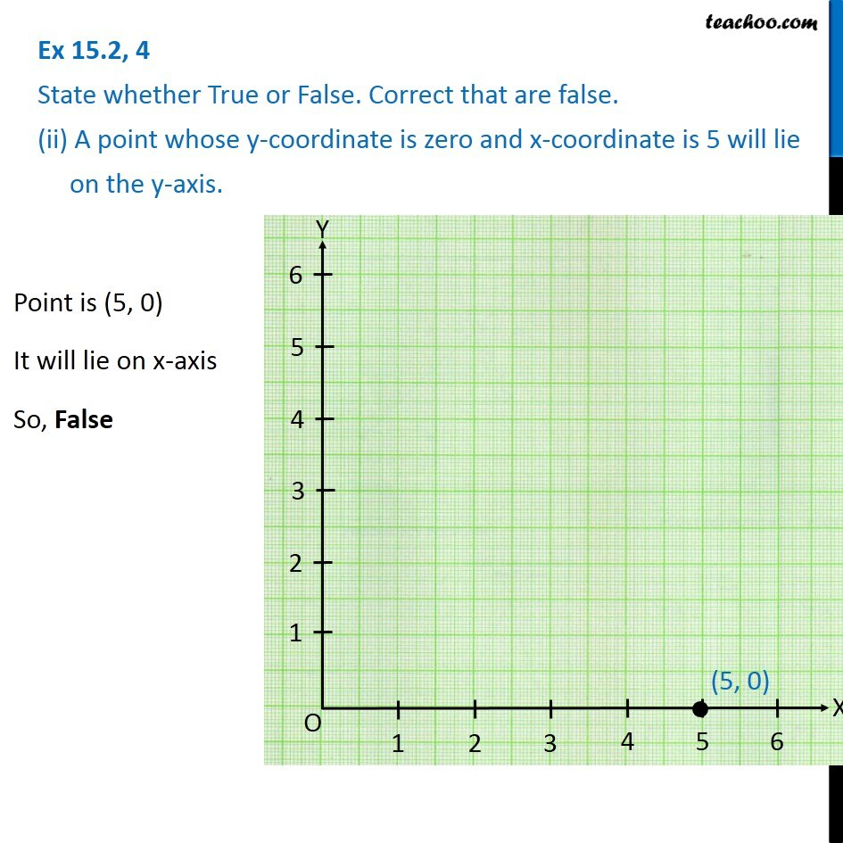 Ex 15.2, 4 - Chapter 15 Class 8 Introduction to Graphs - Part 2