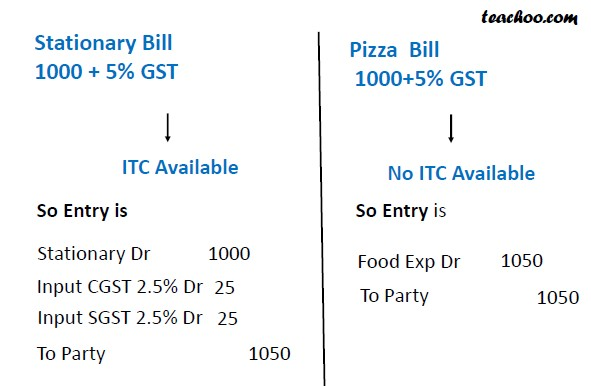 expense pizza bill.jpg
