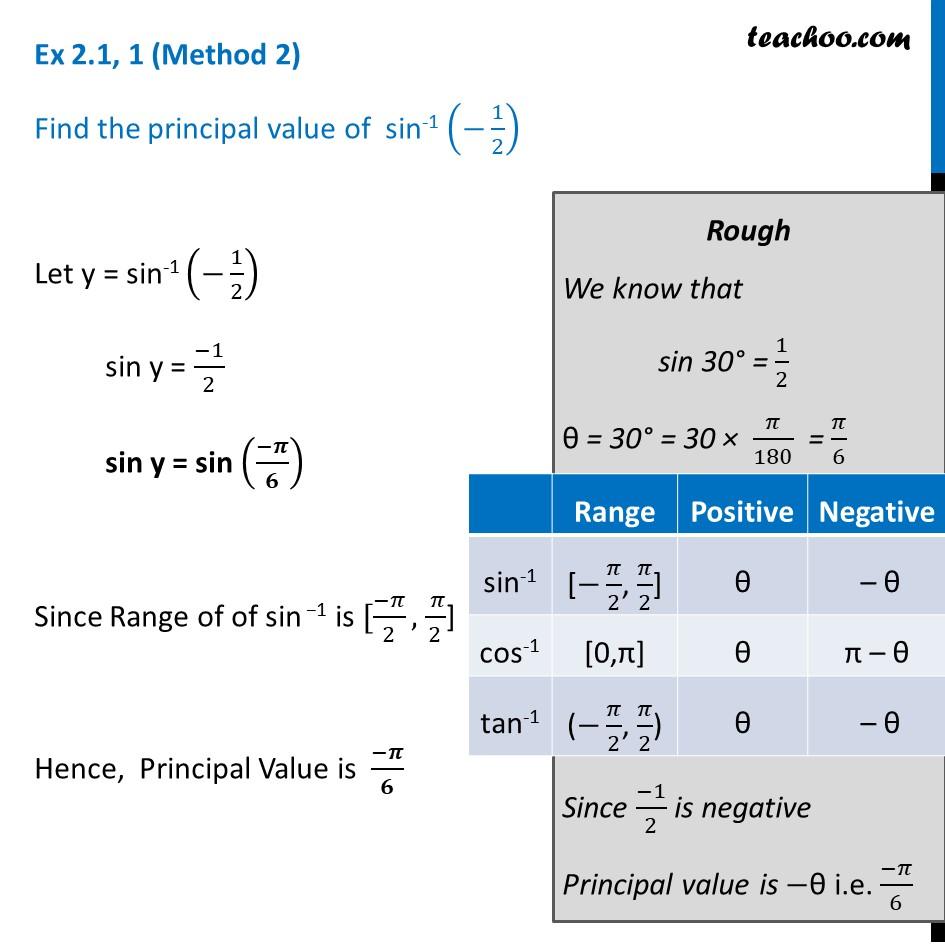 Ex 2.1, 1 - Chapter 2 Class 12 Inverse Trigonometric Functions - Part 2