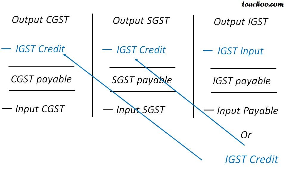 IGST Credit Image.jpg