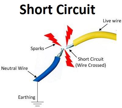 Short Circuit - Teachoo.jpg
