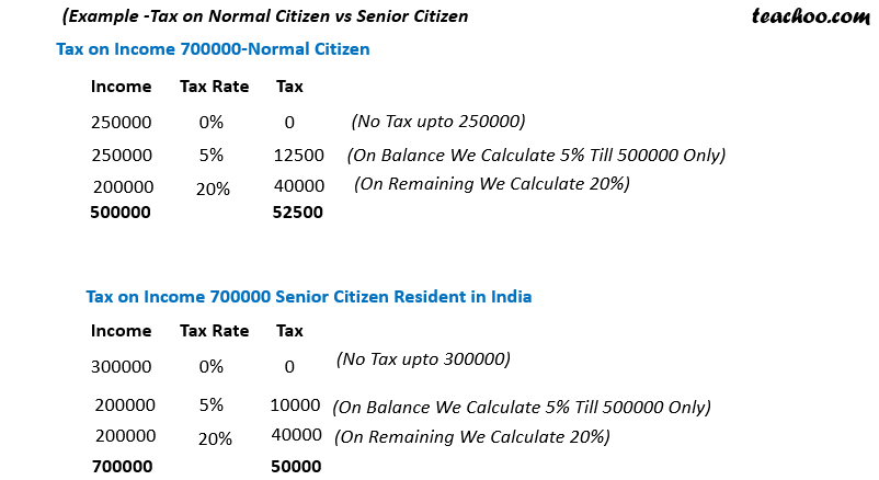Senior Citizen 2.png