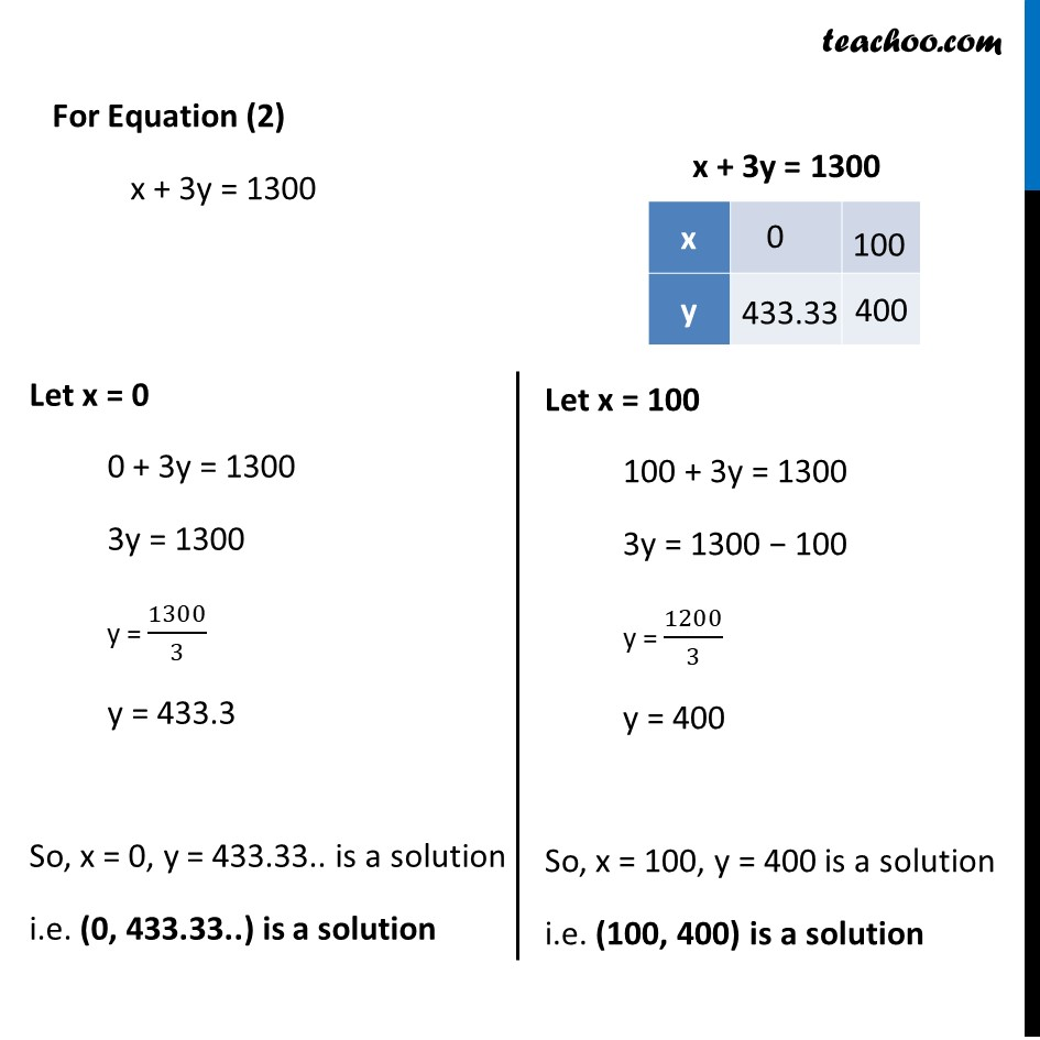 Ex 3.1, 2 - Chapter 3 Class 10 Pair of Linear Equations in Two Variables - Part 4