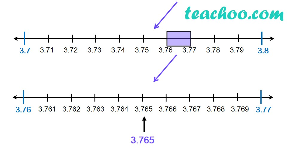 Ex 1.4, 1 - Chapter 1 Class 9 Number Systems - Part 2