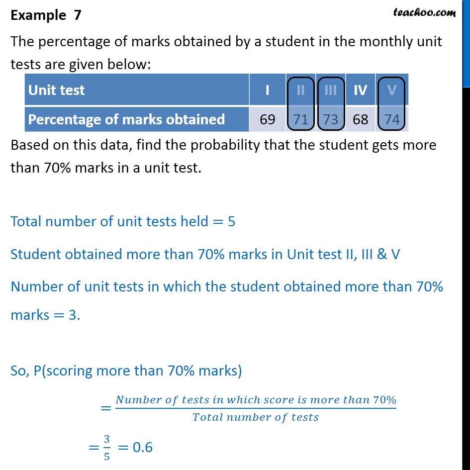 Example 7 - The percentage of marks obtained by a student - Ungrouped frequency